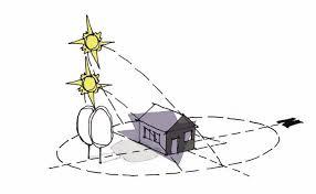 Graphic of solar path